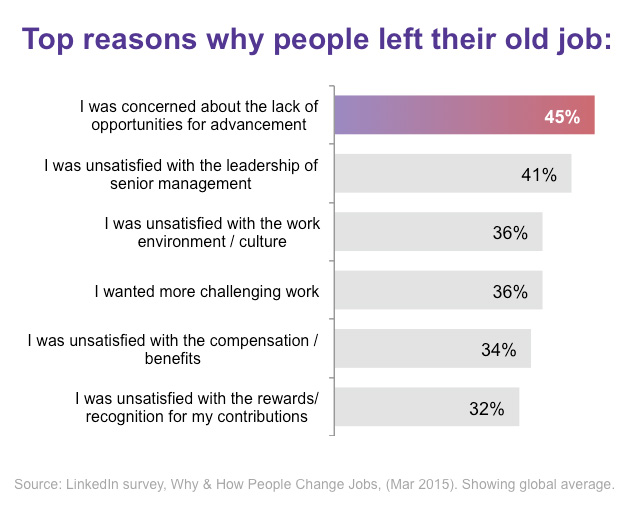 why-people-change-jobs1